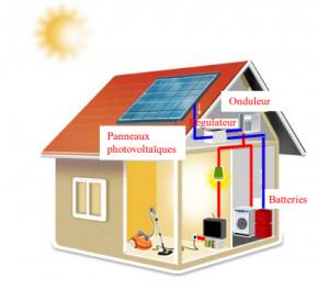 principe de fonctionnement des panneaux solaires